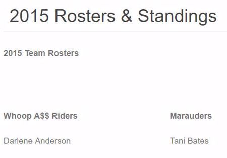 Picture for category 2015 Rosters & Standings